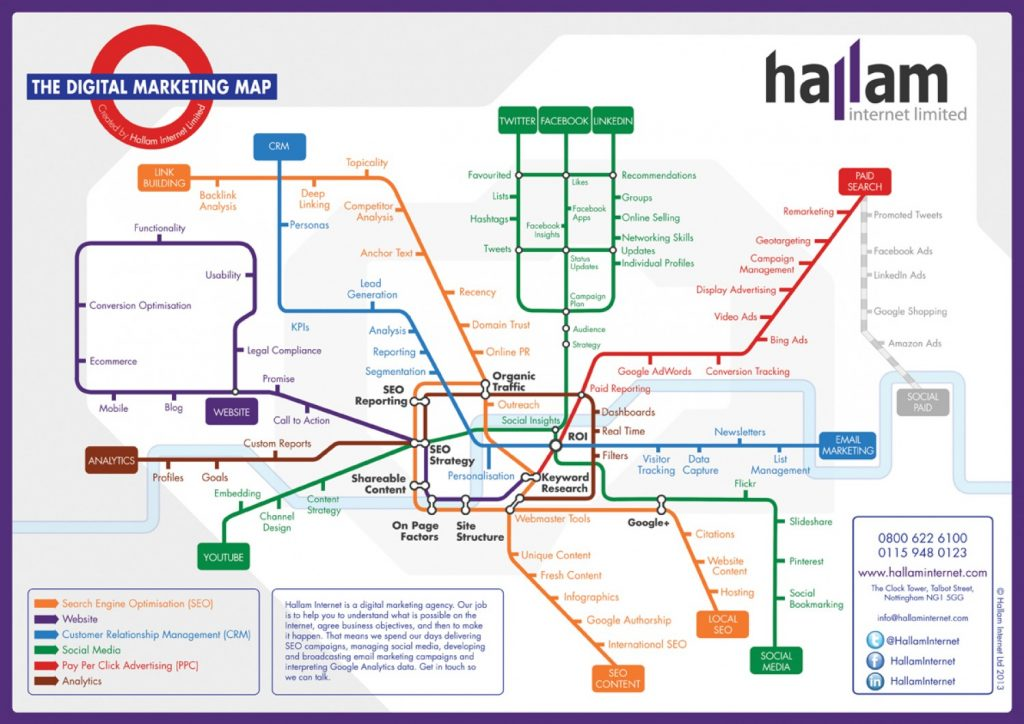 digital-marketing-map-hallam-internet_50f122d891f0b_w1500